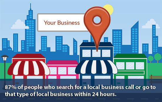Business Listing Management Tacoma WA